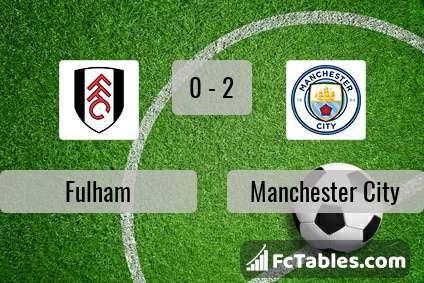 Fulham vs Manchester City H2H 30 mar 2019 Head to Head stats