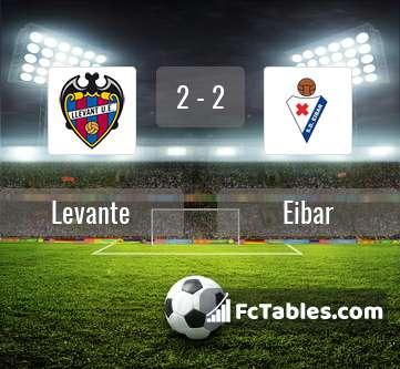 Preview image Levante - Eibar