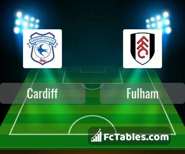 Preview image Cardiff - Fulham