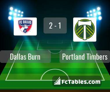 Preview image Dallas Burn - Portland Timbers