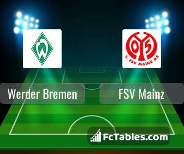 Preview image Werder Bremen - FSV Mainz