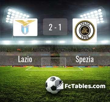 Anteprima della foto Lazio - Spezia