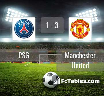 Preview image PSG - Manchester United