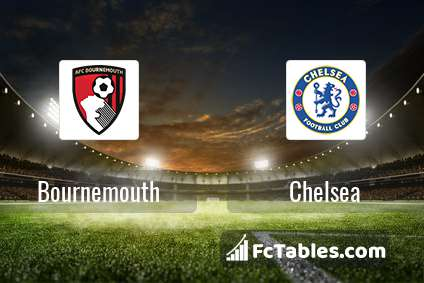 Podgląd zdjęcia AFC Bournemouth - Chelsea