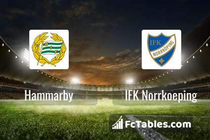Podgląd zdjęcia Hammarby - IFK Norrkoeping