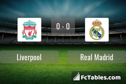 Preview image Liverpool - Real Madrid