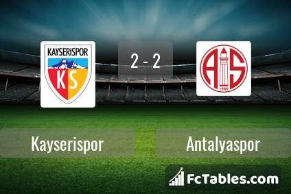 Anteprima della foto Kayserispor - Antalyaspor