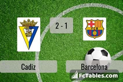 Podgląd zdjęcia Cadiz - FC Barcelona