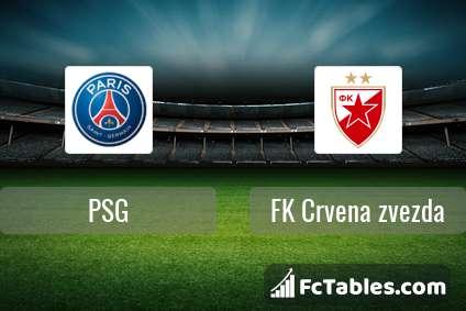 Preview image PSG - FK Crvena zvezda