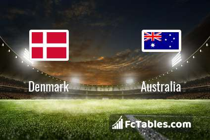 Preview image Denmark - Australia
