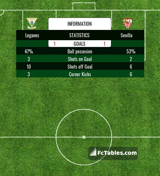 Preview image Leganes - Sevilla