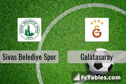 Sivas Belediye Spor Galatasaray Stambuł H2H