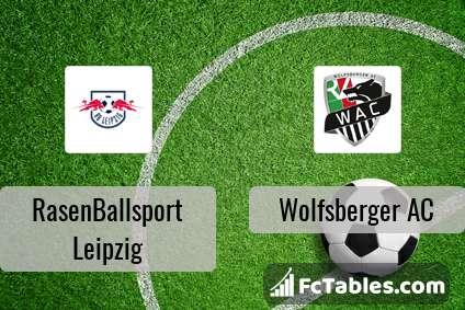 Rasenballsport Leipzig Vs Wolfsberger Ac H2h 13 Jan 2019 Head To Head Stats Prediction