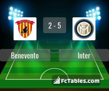 Preview image Benevento - Inter