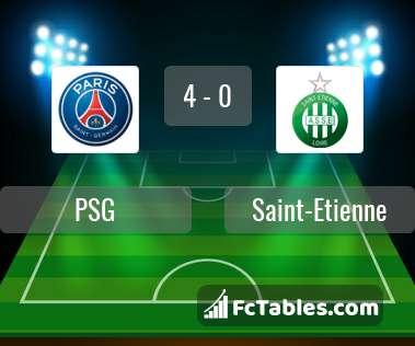Anteprima della foto PSG - Saint-Etienne