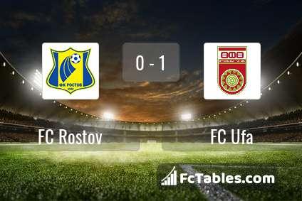 Rostov vs ufa bettingexpert football superstars fantasy sports betting
