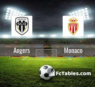 Preview image Angers - Monaco