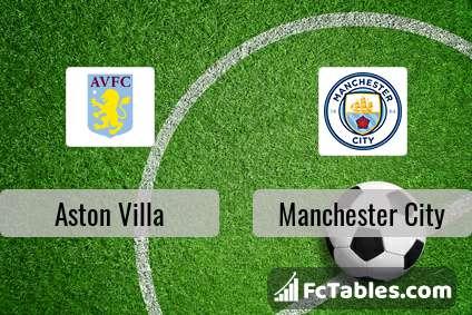 Podgląd zdjęcia Aston Villa - Manchester City