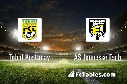 Preview image Tobol Kostanay - AS Jeunesse Esch