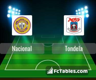 Preview image Nacional - Tondela