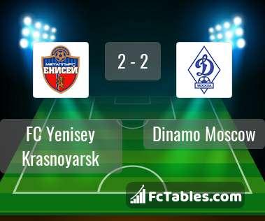 Anteprima della foto FC Yenisey Krasnoyarsk - Dinamo Moscow