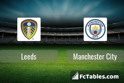 Preview image Leeds - Manchester City