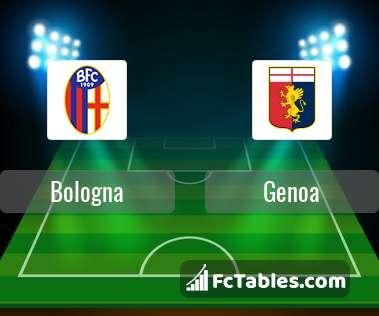 Preview image Bologna - Genoa