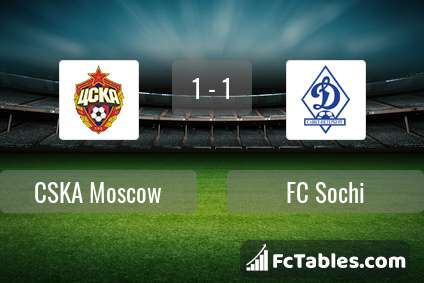 Preview image CSKA Moscow - FC Sochi