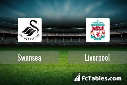 Podgląd zdjęcia Swansea City - Liverpool FC
