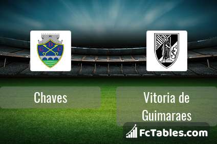 Preview image Chaves - Vitoria de Guimaraes