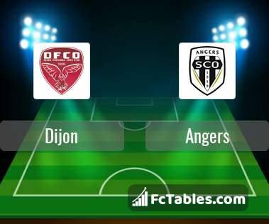 Preview image Dijon - Angers