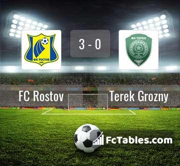 Preview image FC Rostov - Terek Grozny