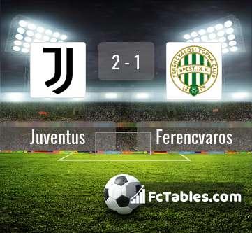 Podgląd zdjęcia Juventus Turyn - Ferencvaros