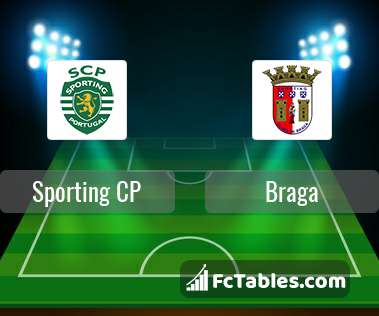 Podgląd zdjęcia Sporting Lizbona - Braga