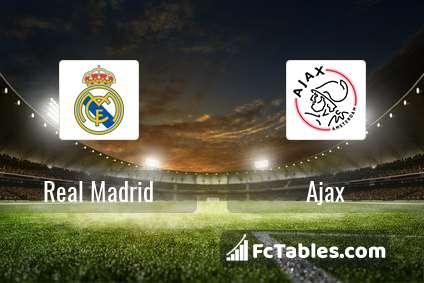 Anteprima della foto Real Madrid - Ajax