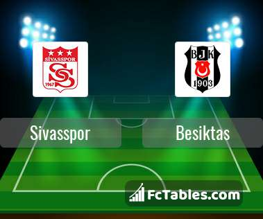 Preview image Sivasspor - Besiktas