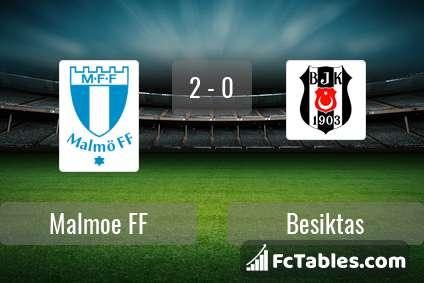 Anteprima della foto Malmoe FF - Besiktas