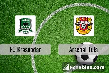 Anteprima della foto FC Krasnodar - Arsenal Tula