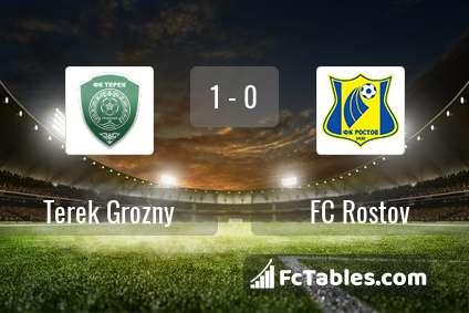 Podgląd zdjęcia Terek Grozny - FK Rostów