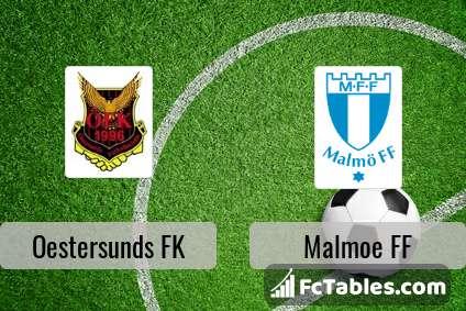 Podgląd zdjęcia Oestersunds FK - Malmoe FF