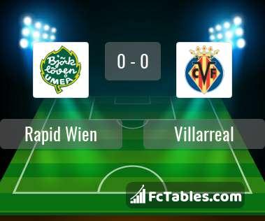 Preview image Rapid Wien - Villarreal