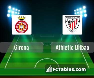 Podgląd zdjęcia Girona - Athletic Bilbao