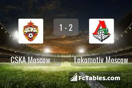 Anteprima della foto CSKA Moscow - Lokomotiv Moscow