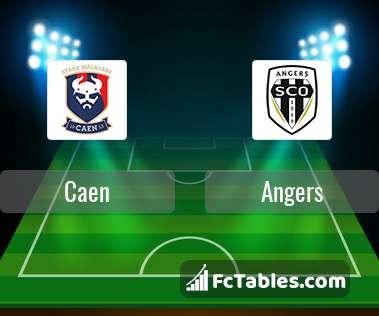 Anteprima della foto Caen - Angers