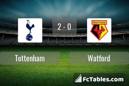 Podgląd zdjęcia Tottenham Hotspur - Watford