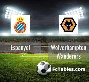 Podgląd zdjęcia Espanyol - Wolverhampton Wanderers