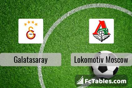 Preview image Galatasaray - Lokomotiv Moscow