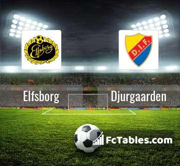Preview image Elfsborg - Djurgaarden