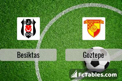 Preview image Besiktas - Goztepe