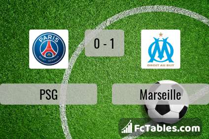 Preview image PSG - Marseille